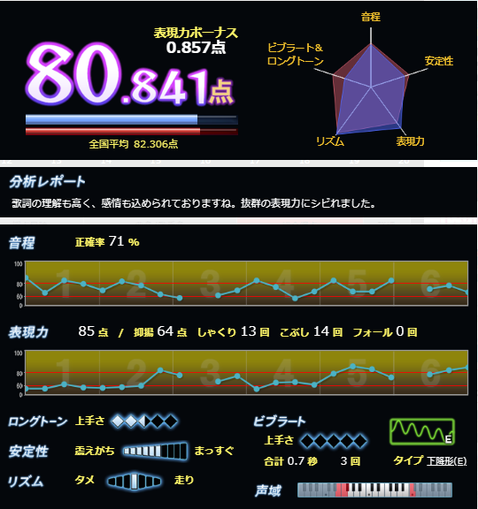 f:id:maresaku:20180530001439p:plain
