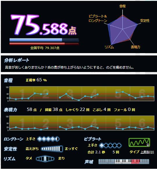 f:id:maresaku:20180530001500p:plain