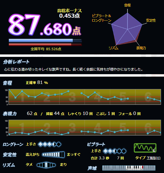 f:id:maresaku:20180530001523p:plain