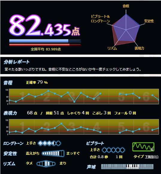 f:id:maresaku:20180530001544p:plain