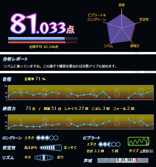 f:id:maresaku:20180530001600p:plain