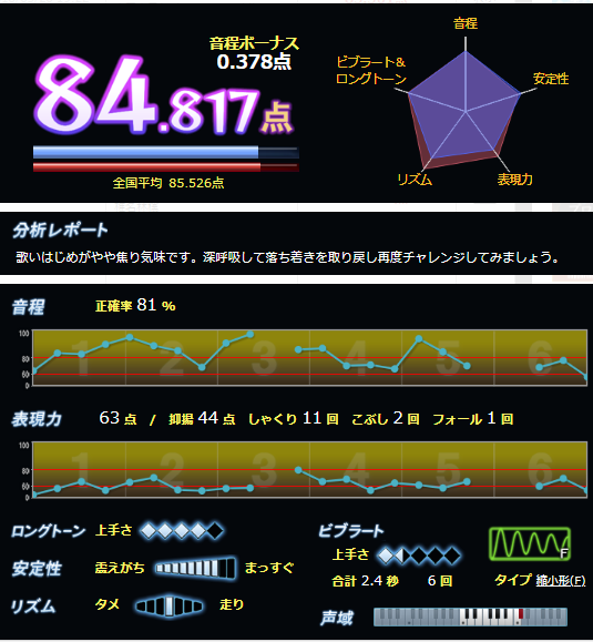 f:id:maresaku:20180530001623p:plain