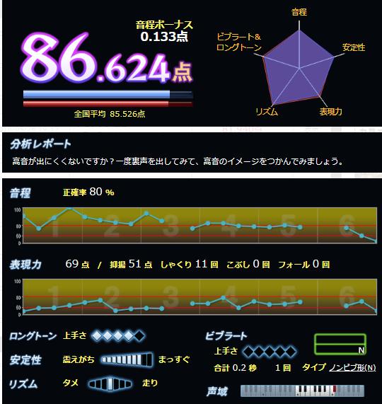 f:id:maresaku:20180530001635p:plain