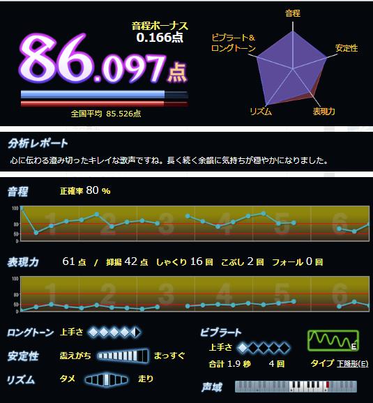 f:id:maresaku:20180530001647p:plain