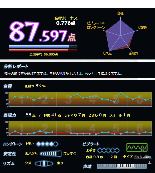 f:id:maresaku:20180530001711p:plain