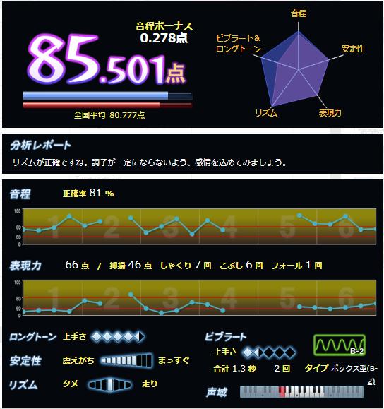 f:id:maresaku:20180530001732p:plain