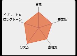 f:id:maresaku:20180530001831p:plain