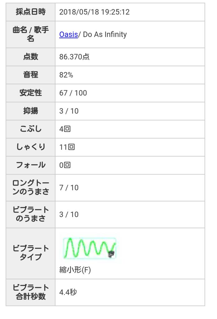 f:id:maresaku:20180530011532p:plain