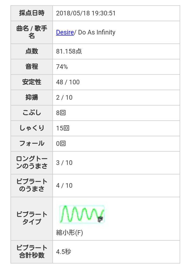 f:id:maresaku:20180530011902p:plain
