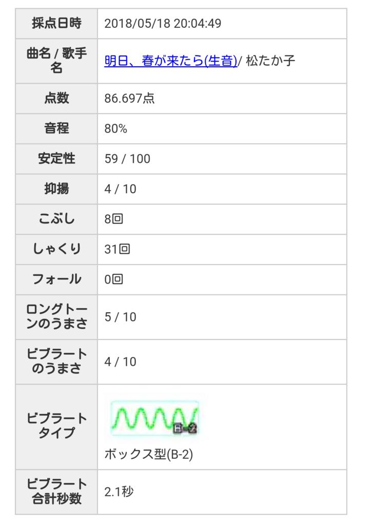 f:id:maresaku:20180530234029p:plain