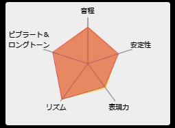 f:id:maresaku:20180611232007p:plain