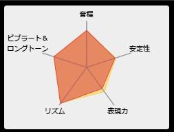 f:id:maresaku:20180617211433p:plain