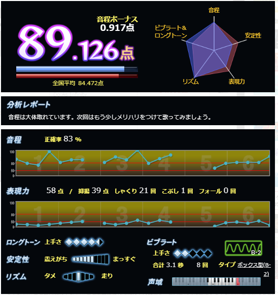 f:id:maresaku:20180617220500p:plain