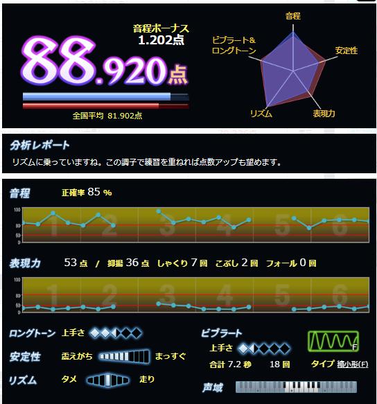 f:id:maresaku:20180617231058p:plain