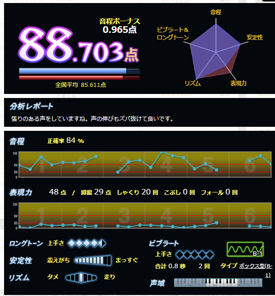 f:id:maresaku:20180617231702p:plain