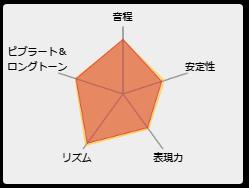 f:id:maresaku:20180729124452p:plain
