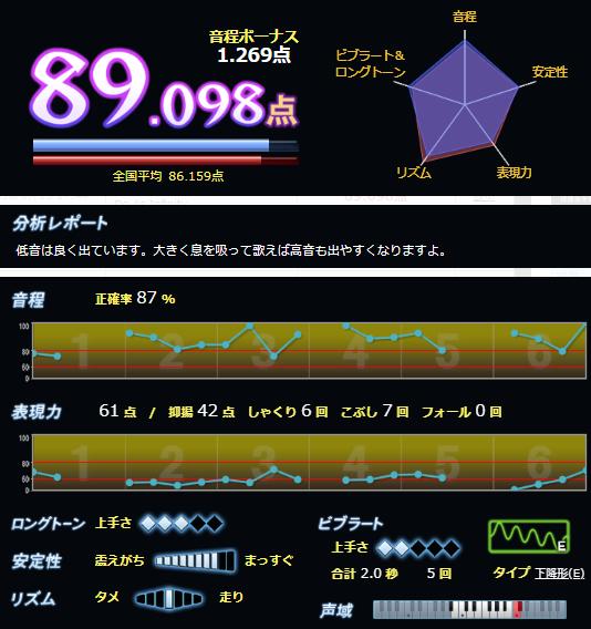 f:id:maresaku:20180729124949p:plain