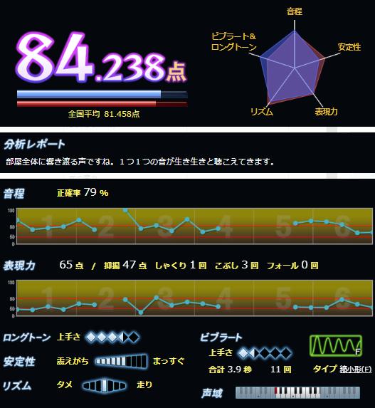 f:id:maresaku:20180729125009p:plain
