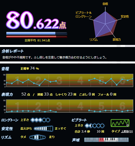 f:id:maresaku:20180729125027p:plain