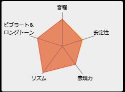 f:id:maresaku:20180729125956p:plain