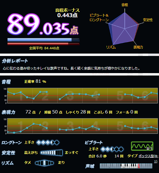 f:id:maresaku:20180729140748p:plain