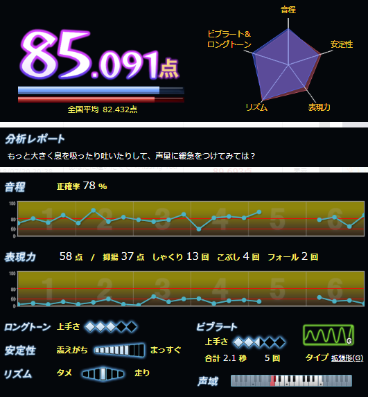 f:id:maresaku:20180729140943p:plain