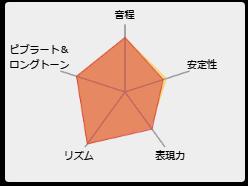 f:id:maresaku:20180729142525p:plain