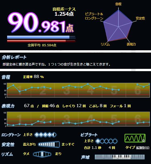 f:id:maresaku:20180729142844p:plain