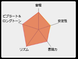 f:id:maresaku:20180917001833p:plain