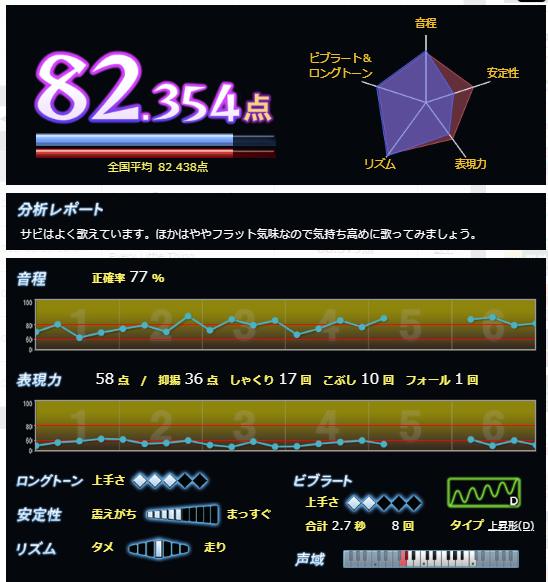 f:id:maresaku:20180917002002p:plain