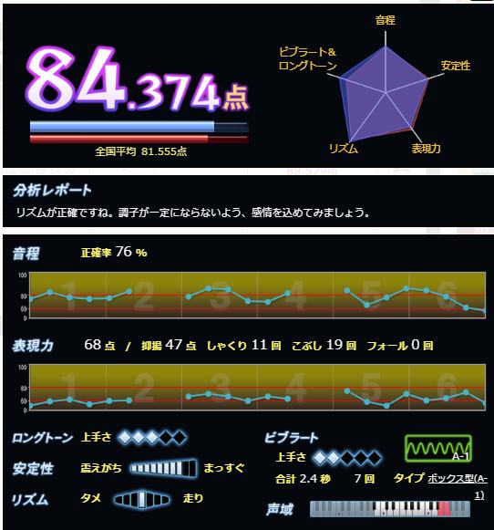 f:id:maresaku:20180917002029p:plain