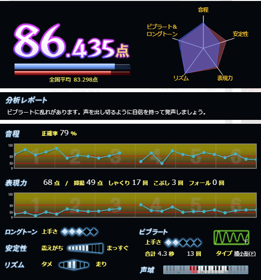 f:id:maresaku:20180917002051p:plain