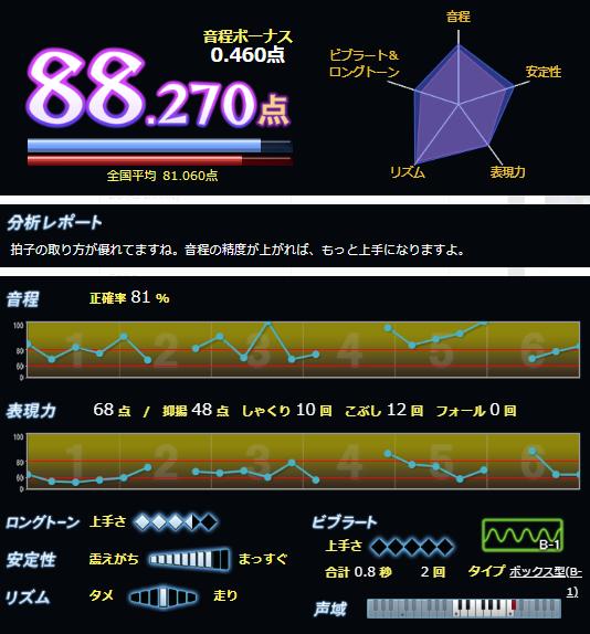 f:id:maresaku:20180917002451p:plain