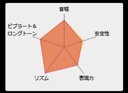 f:id:maresaku:20180917003614p:plain