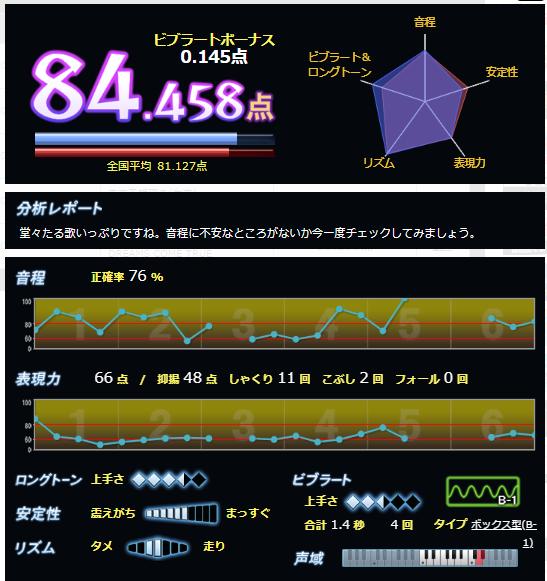 f:id:maresaku:20180917004450p:plain