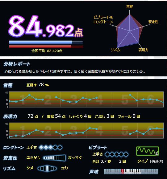 f:id:maresaku:20180917004805p:plain