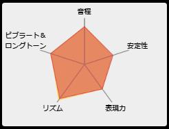 f:id:maresaku:20180917005203p:plain