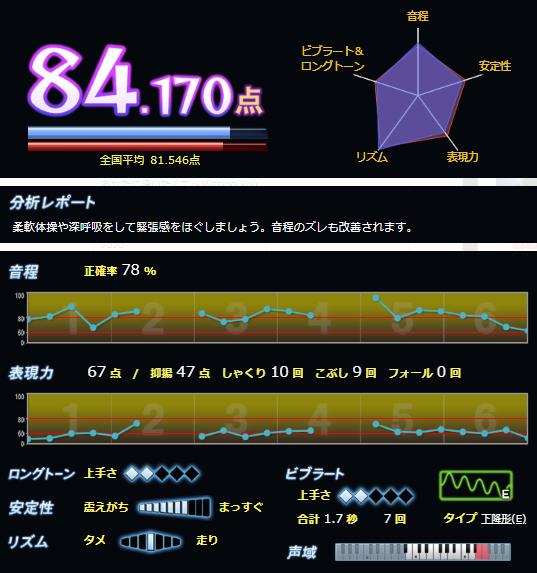 f:id:maresaku:20180917005312p:plain