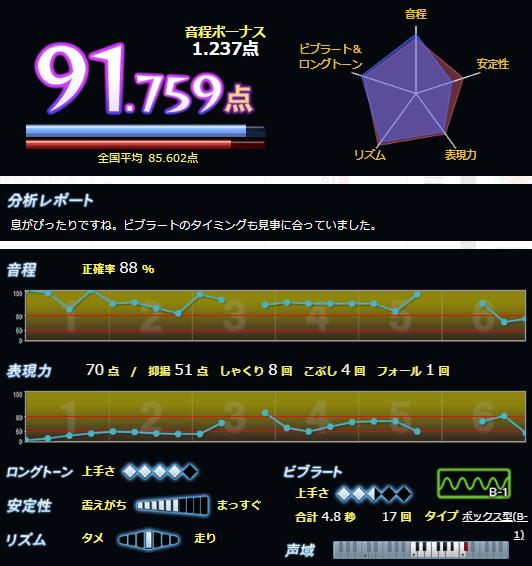 f:id:maresaku:20180917005348p:plain