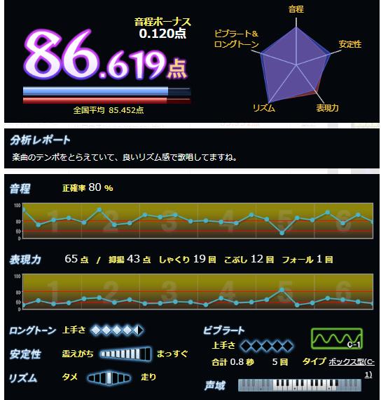 f:id:maresaku:20180917005807p:plain