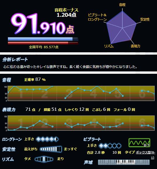 f:id:maresaku:20180917005825p:plain