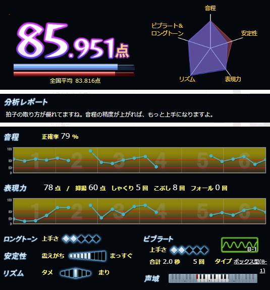 f:id:maresaku:20180917005859p:plain