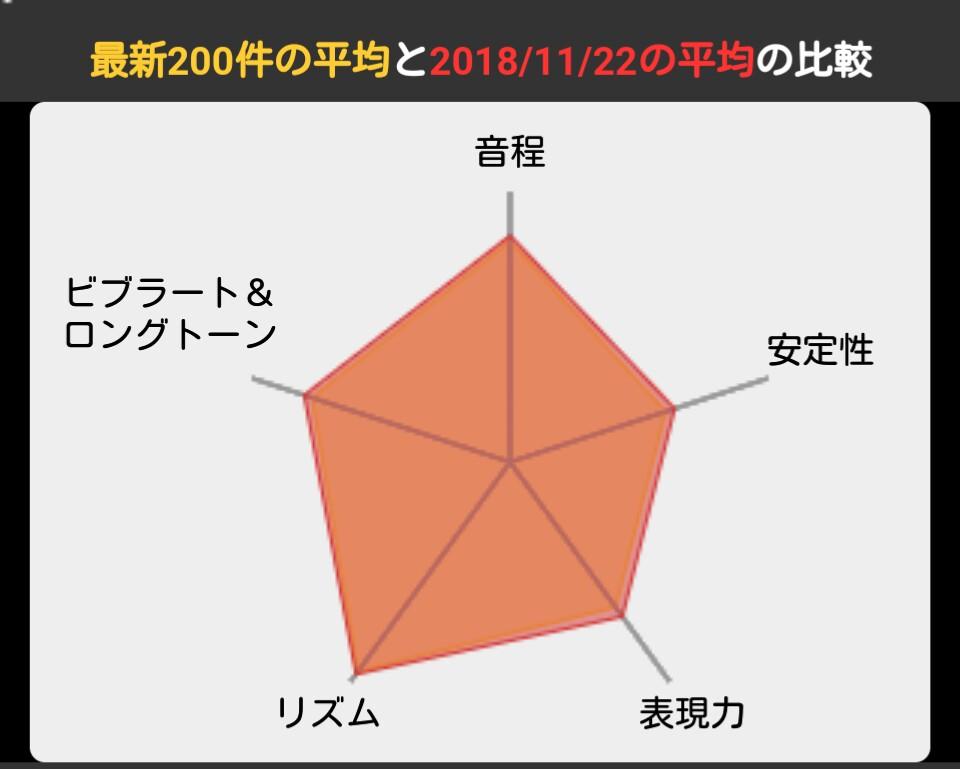 f:id:maresaku:20181126070152j:plain