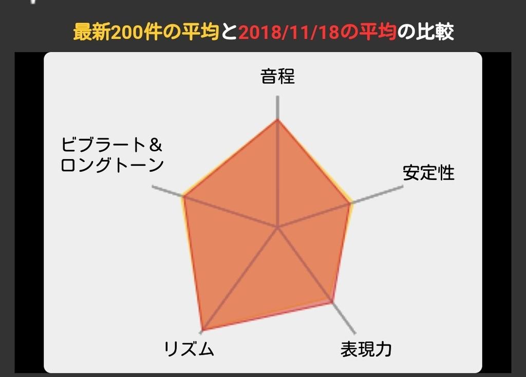 f:id:maresaku:20181202162334j:plain