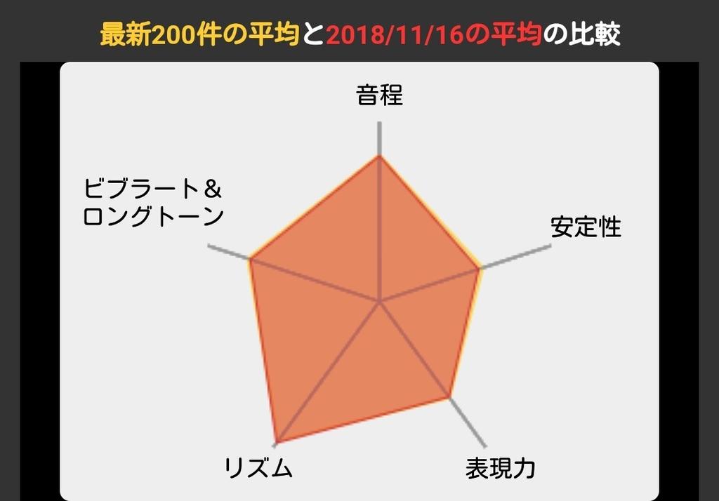 f:id:maresaku:20181202171144j:plain