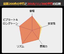 f:id:maresaku:20181202174239p:plain