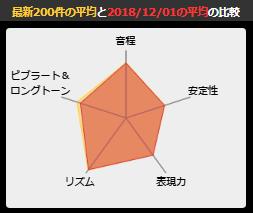 f:id:maresaku:20181202180045p:plain