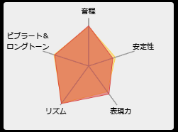 f:id:maresaku:20181226214037p:plain