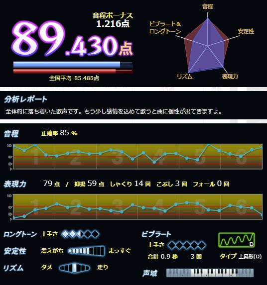 f:id:maresaku:20181226214500p:plain
