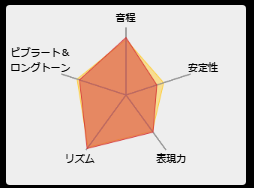 f:id:maresaku:20181226214954p:plain